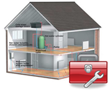 Maghull Heating Central Maintenance Plan